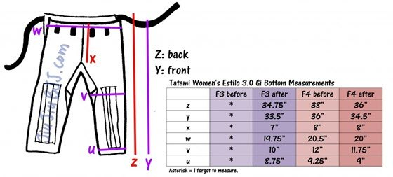 Tatami Estilo 3.0 Womens Gi Review - measurements_bottom