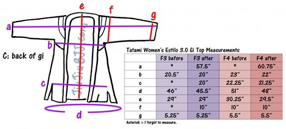 Tatami Estilo 3.0 Womens Gi Review - measurements_top