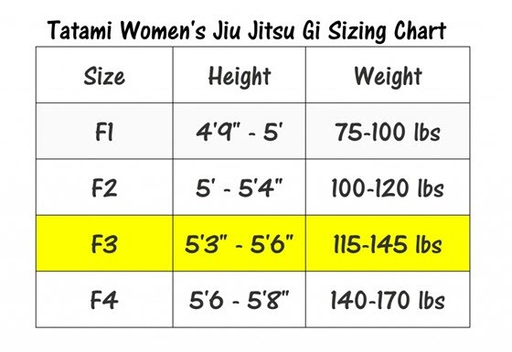 Tatami Estilo 3.0 Womens Gi Review - sizing chart