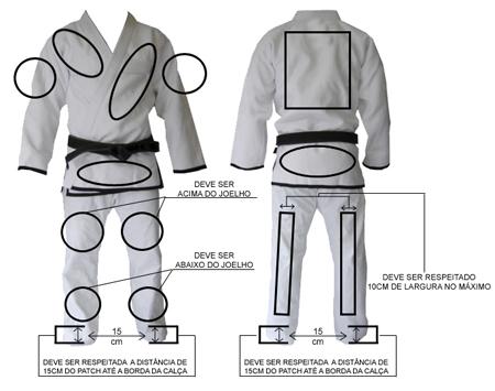 IBJJF kimono regulations