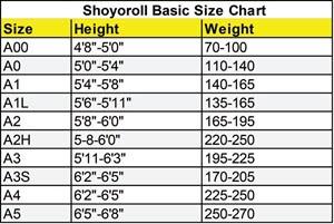 shoyoroll-rio-koi-size-chart