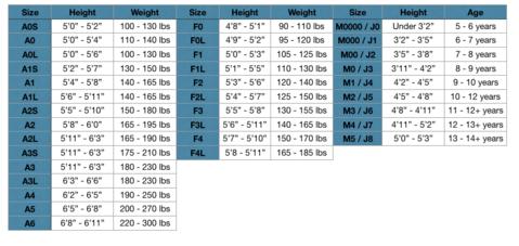 Hyperfly size chart