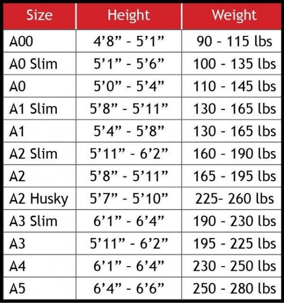 Inverted Gear size chart