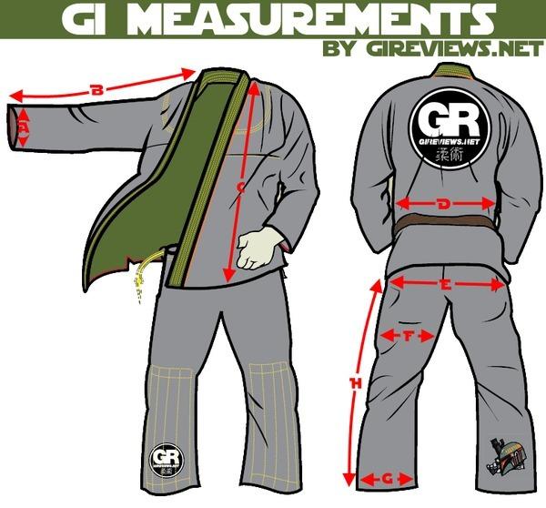 gi reviews gi measurement size chart