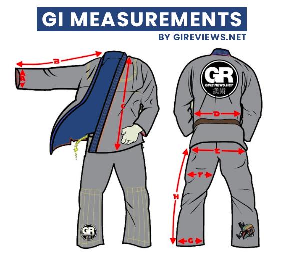 gi-measurements